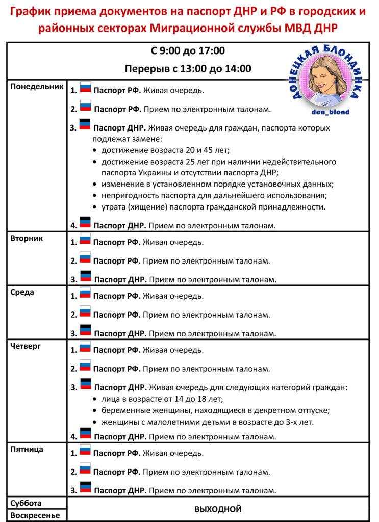 График приема документов на паспорт ДНР и РФ